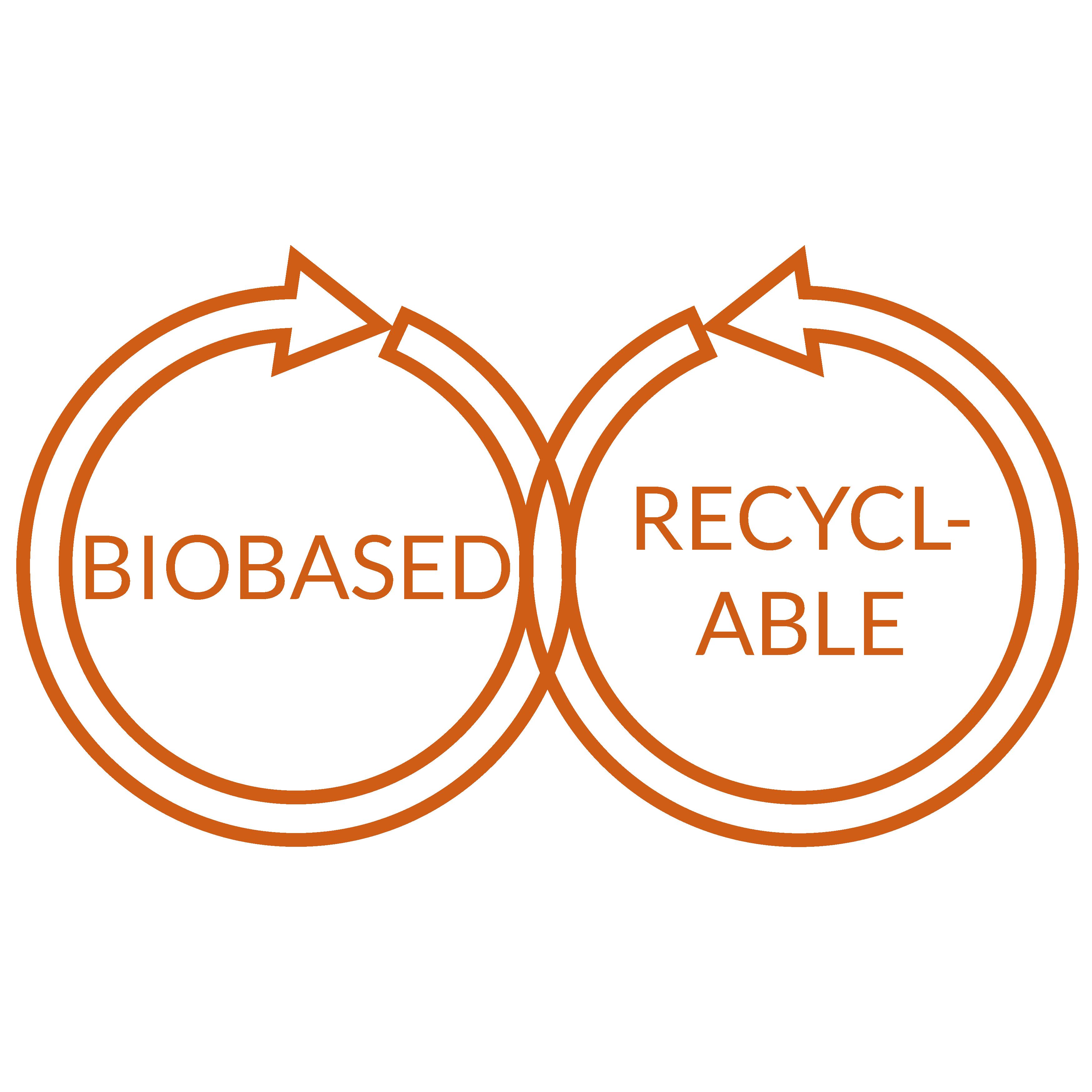 Ikon for biobased & recycle ingredienser